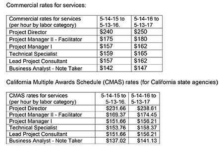 Commercial-&-CMAS-rates